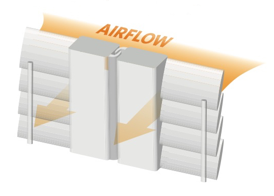 Fort Myers plantation shutter airflow diagram