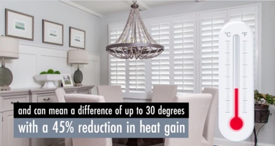 How Fort Myers Shutters Keep Your Home Cool